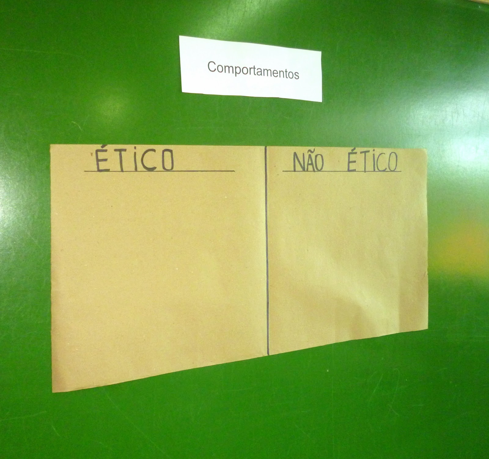 Tema: Ética