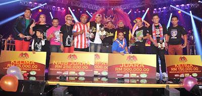 Gambar Maharaja Lawak Mega 2012 Akhir