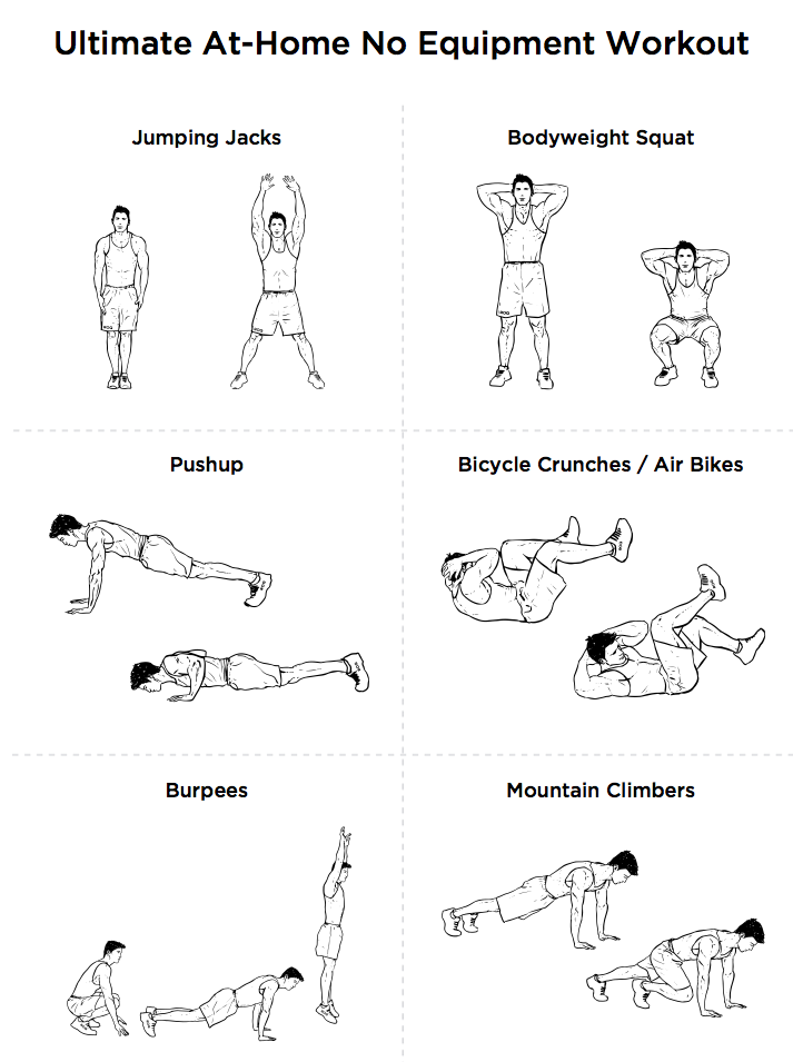 Fitness At Home Without Equipment Burn Calories Lose Weight And Feel Great