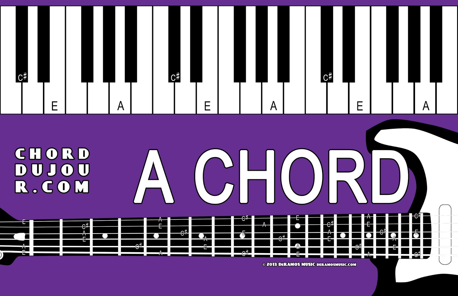 Chord du jour august 2013 dictionary a chord hexwebz Choice Image