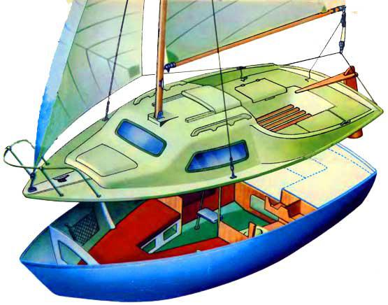 самостоятельная постройка яхт и лодок