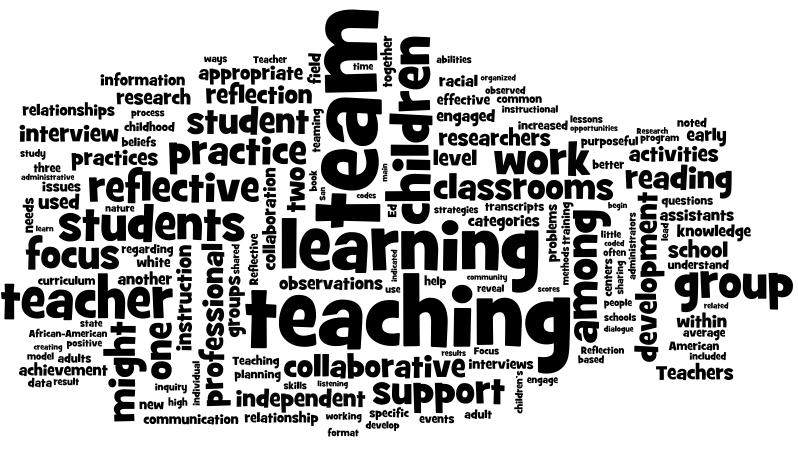 Collaborative Teaching Resources ~ Edlib team teaching collaborative