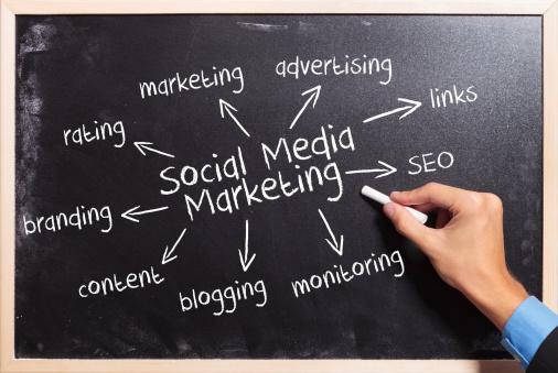Media Promosi Produk Social Media Promosi Dan