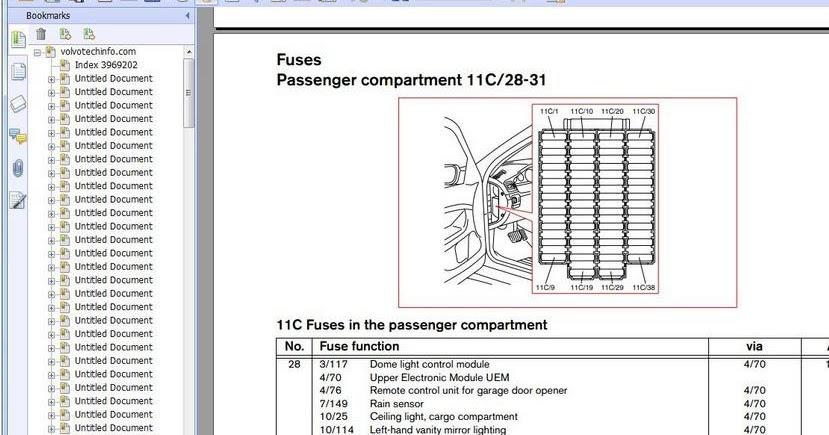 Dorable Volvo S60 Wiring Diagram Component Schematic Diagram
