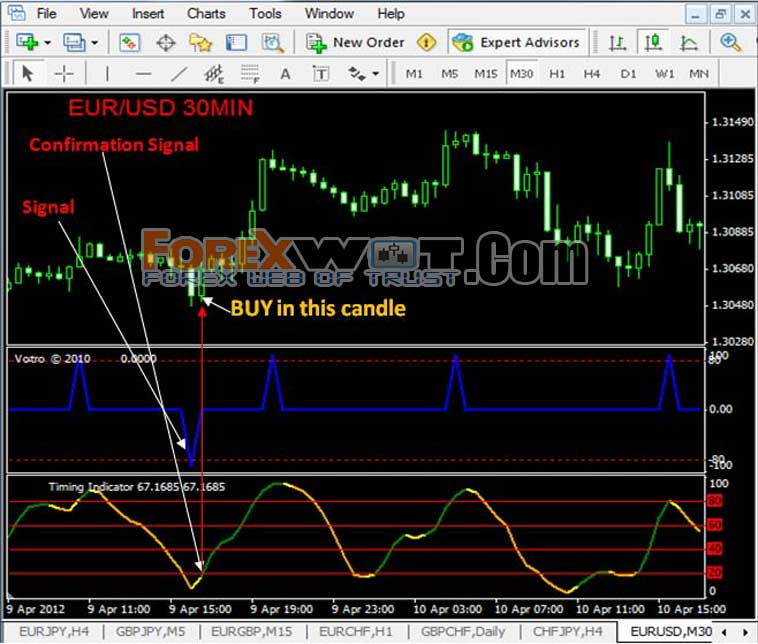 Forex target trading software
