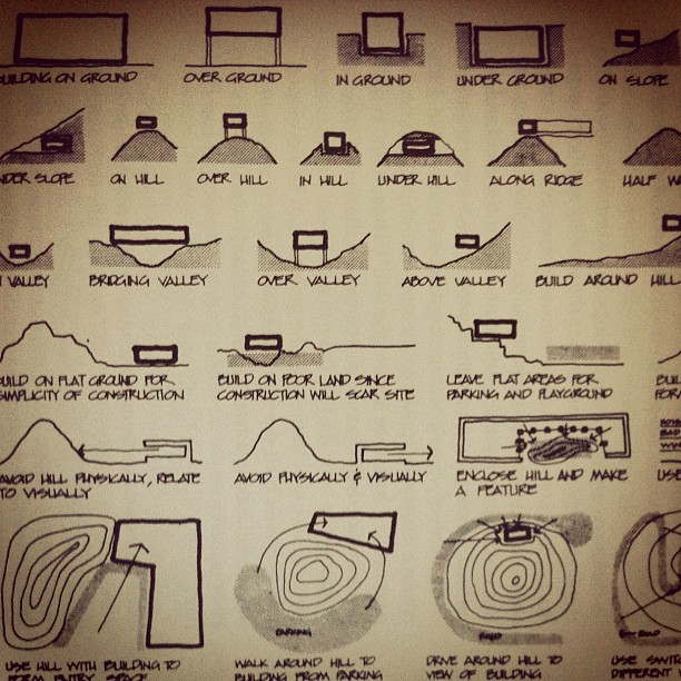 Architecture Vocabulary6