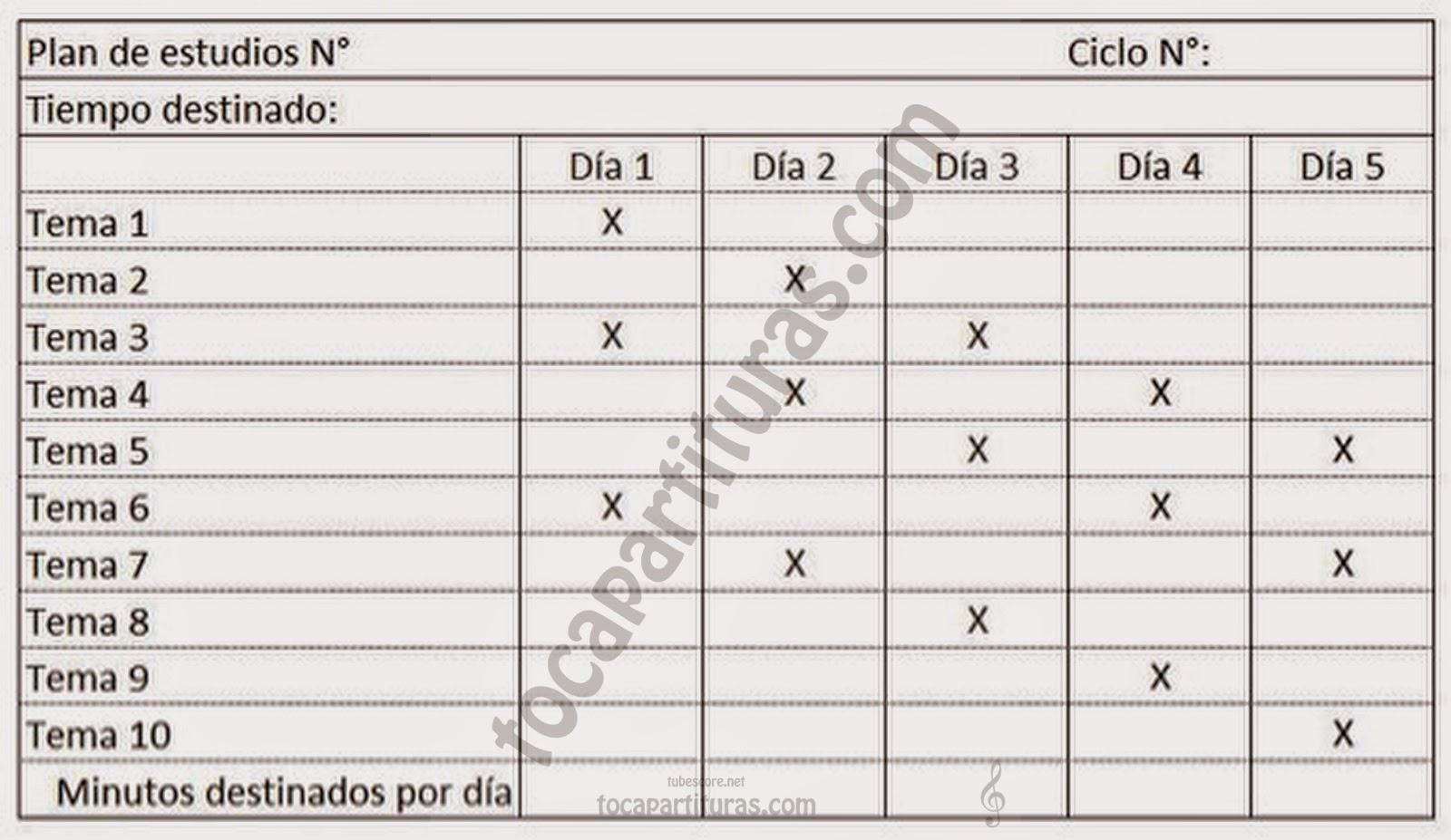 5 Modelo Plantilla de Estudios Aprender Improvisación TUTORIAL IIMPROVISAR