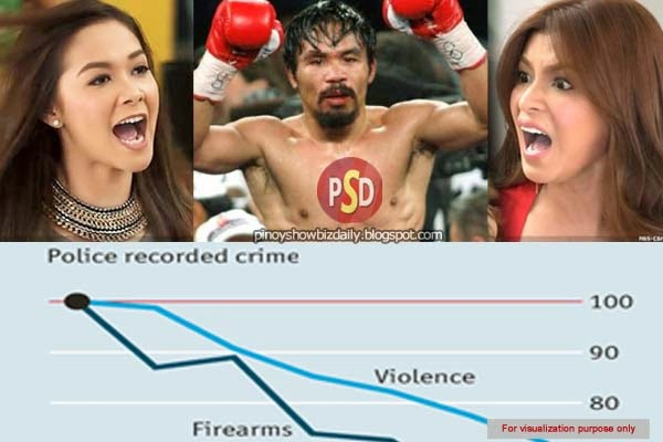 The Legal Wife compared to Pacquaio fights
