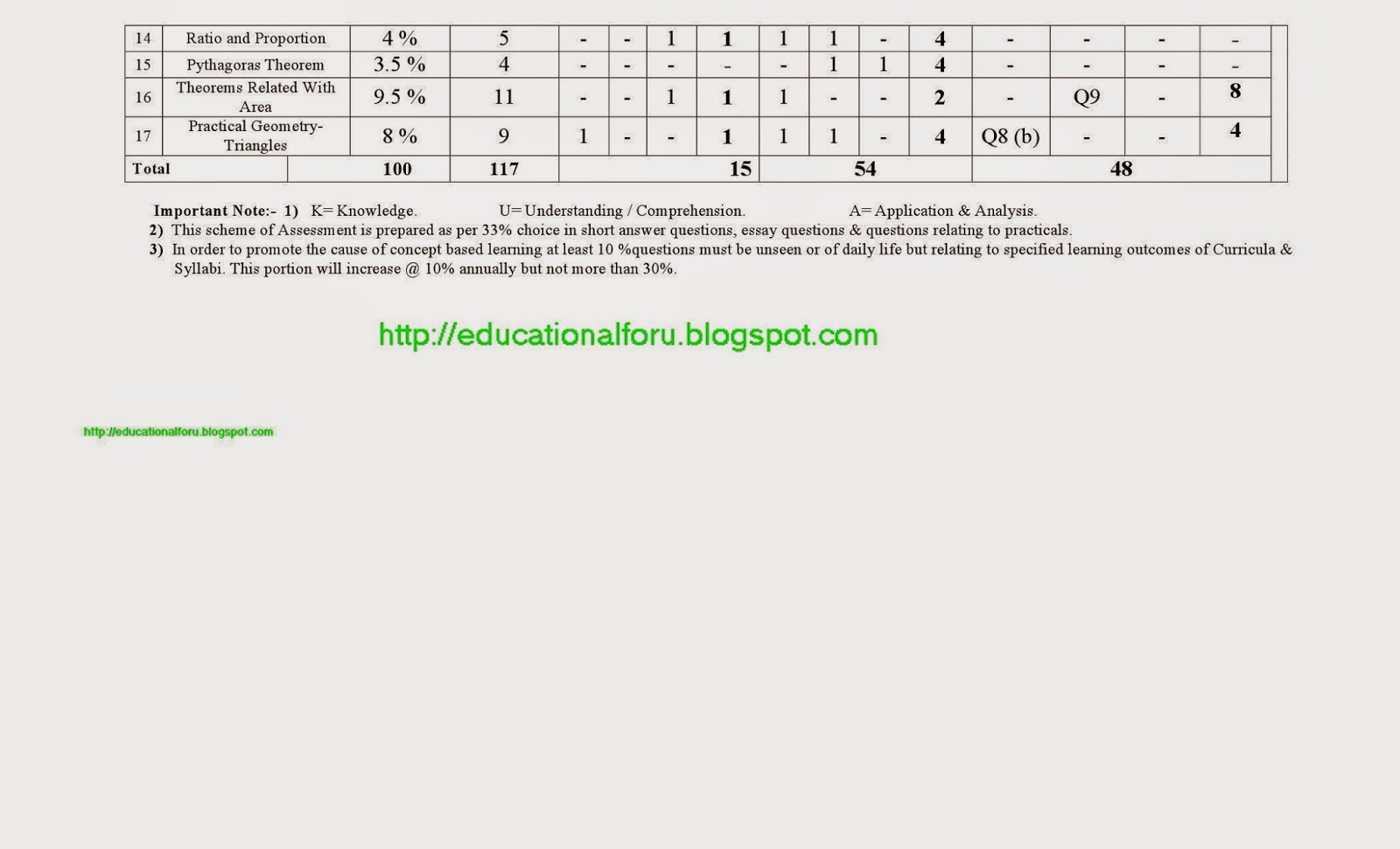 science for class 9 Science ncert solutions of class 9 get answers of your textbook if you have any problem in finding the correct answers of science textbook then you can find here this page will help in finding those ncert solutions of bookshere you find complete chapter detailed questions and answers of class 9 sciencethe answer of each chapter is provided in the list so that you can easily browse.