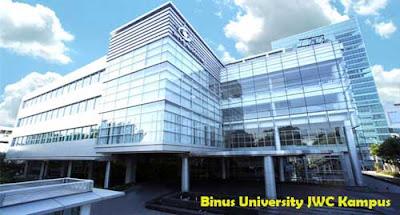 Binus University Kampus JWC