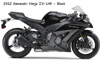2012 Kawasaki Ninja ZX-10R Black color