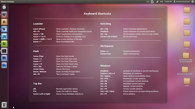 ubuntu-12.04
