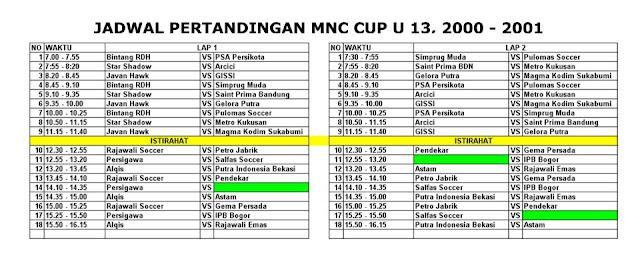 Sekolah Sepak Bola Arcici: JADWAL MNC CUP 2013