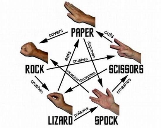 schere stein papier echse spock online