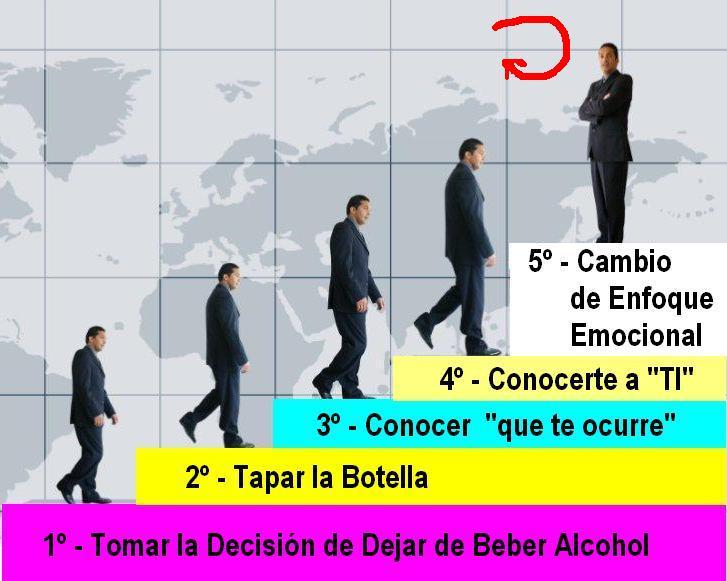 Las consultas por el tratamiento contra el alcoholismo