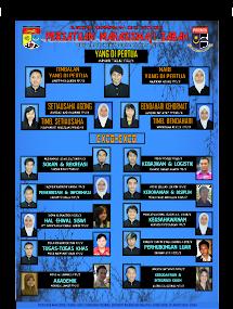 Pimpinan Permis 2011/2012