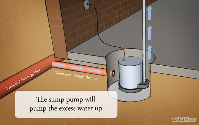 company for foundation repair how to waterproof your basement
