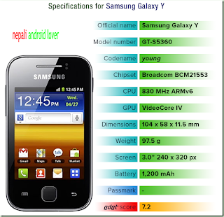 Android : Samsung Galaxy Y (S5360) ROM List