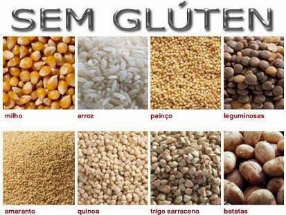 Piell rouse lista de alimentos sem gl ten - Lista alimentos con gluten ...