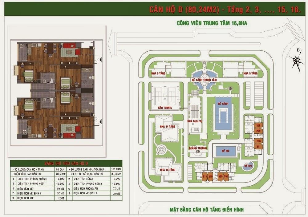 căn 80 m2 chung cư Green House