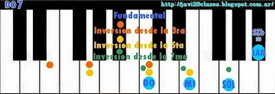 acordes de piano de séptima menor o teclado organo, inversiones