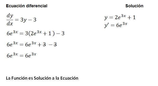 Conocimiento conjunto determinar si una funci n es - La domotica como solucion de futuro ...