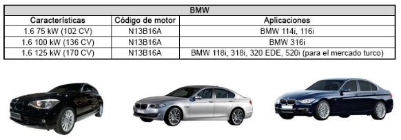 Vehículos equipados con motores Prince en BMW