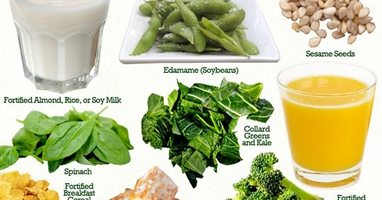 5 Reasons Too Much Calcium is Harmful