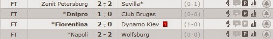 Results Europa League 24 April 2015 (2nd Leg)