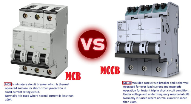 difference between miniature circuit breaker mcb and molded circuit breaker mccb
