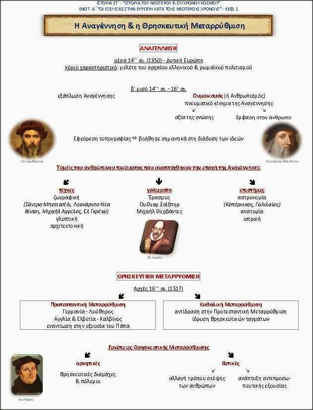 http://anoixtosxoleio.weebly.com/uploads/8/4/5/6/8456554/__-__01.pdf