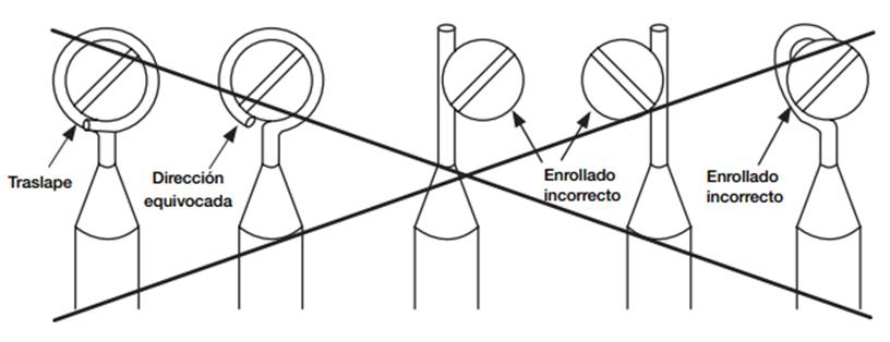 Conexion incorrecta de cables electricos