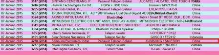 Samsung Galaxy E5 mendapat sertifikasi e-Postel Indonesia, rilis bulan Februari