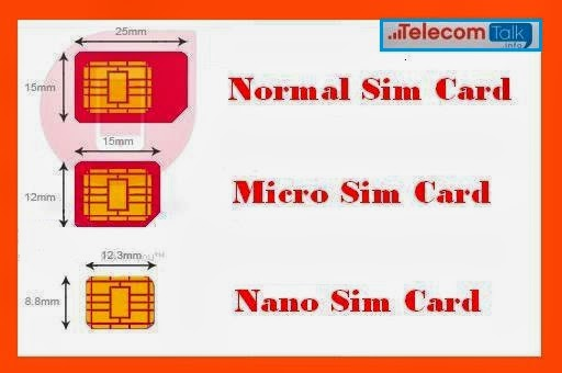 Micro Sim Card Template Printable - Invitation Templates