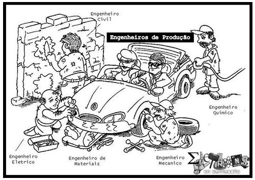 Engenheiros de Produção