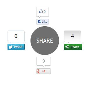 Comment ajouter un fil CSS3 Out partage Widget Social