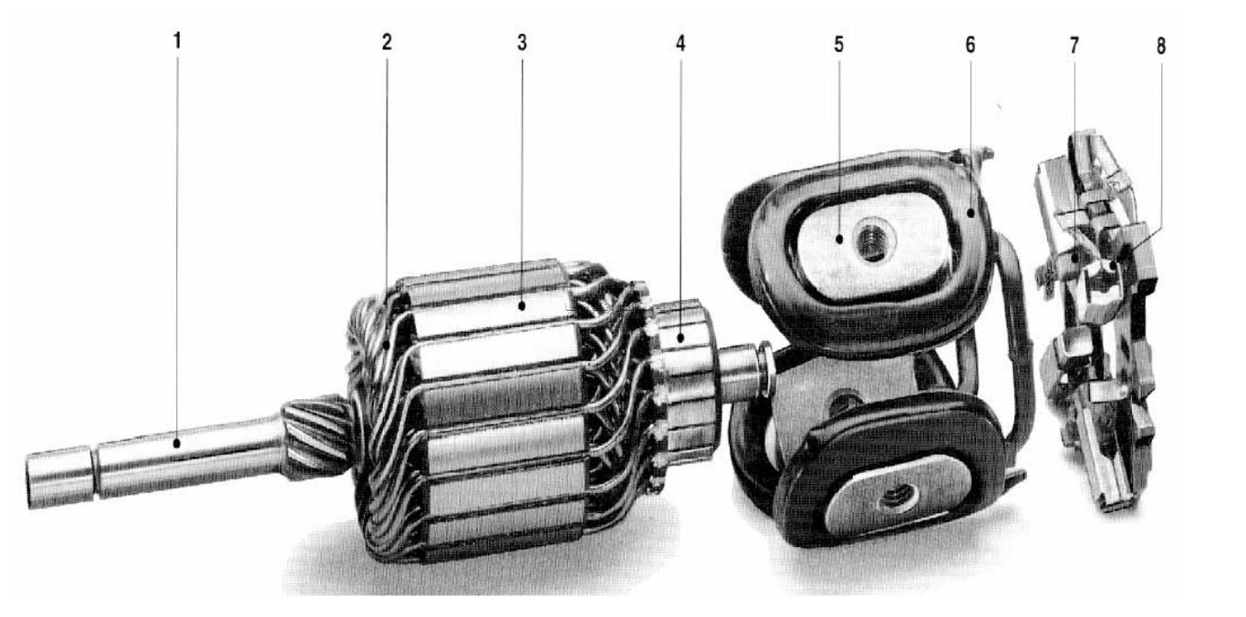الاجزاء الداخلية لمارش السيارة,اجزاء السيارة, شرح اجزاء السيارة, ميكانيكا السيارات, اجزاء كهرباء السيارة, كهرباء السيارات,
