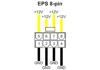 Wtyczka EPS 8-pin