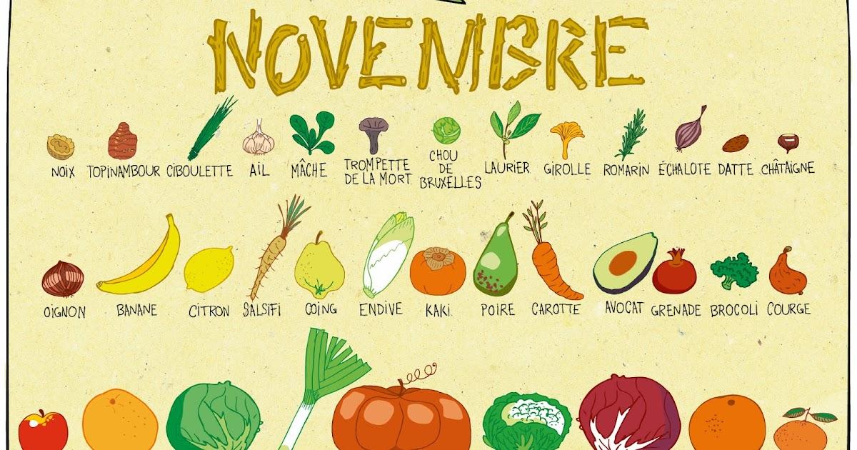 Célèbre Novembre - Calendrier des fruits et légumes | pissenlit NX16