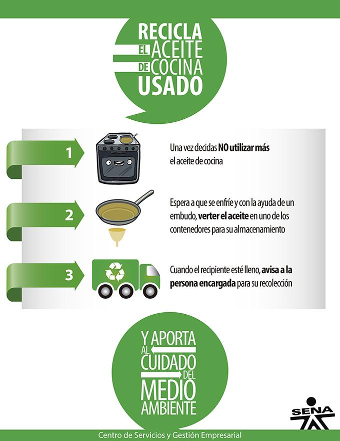 Centro de servicios y gesti n empresarial sena regional - Aceite usado de cocina ...