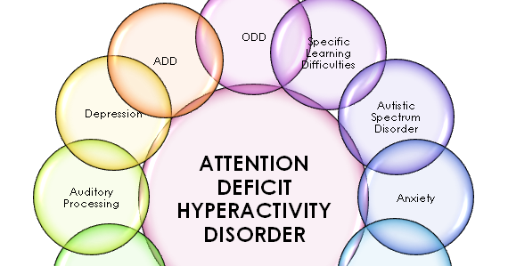 an introduction to the issue of having adhd in high school a learning disorder Identifying and treating attention deficit hyperactivity disorder: a resource for school and home how does adhd affect school performance.