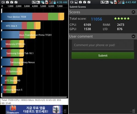 LG Optimus G Benchmark Quadrant