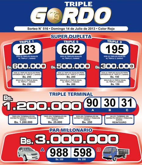 triple gordo 516 sorteo 14 julio
