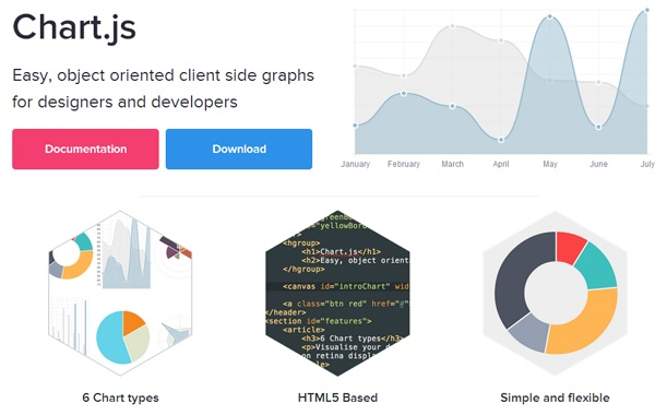 Free Tools For Dynamic Web Development