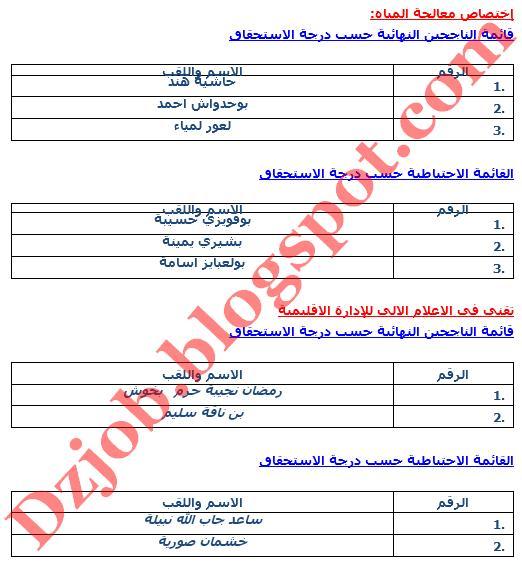 النتائج النهائية للناجحين في مسابقات التوظيف على أساس الشهادات سكيكدة 2012 6.jpg
