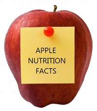 apple calories - appleiphonenew.com