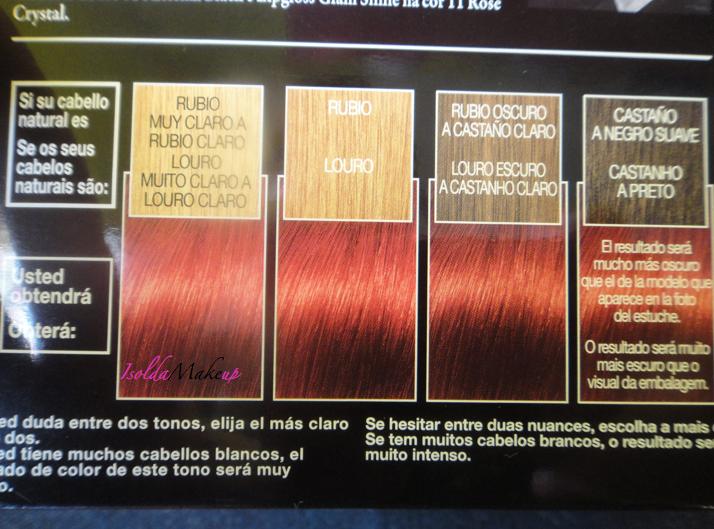 Ba o de color rojo intenso mercadona - Bano de color loreal ...