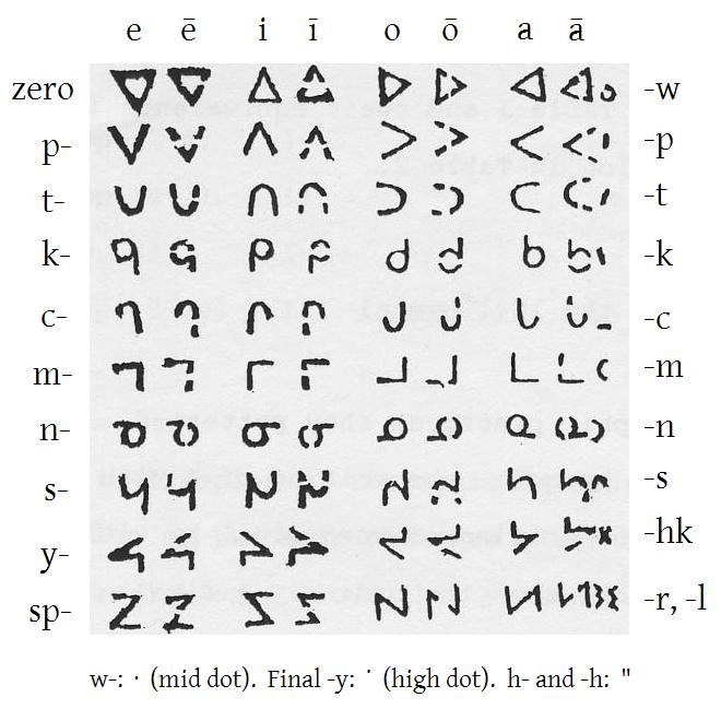 HD wallpapers australian cursive writing