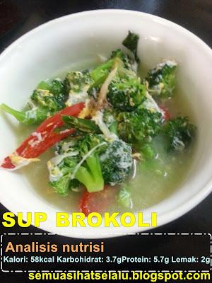 Resepi Sup Brokoli