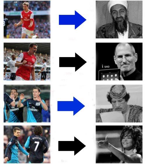 Aaron Ramsey, el goleador de la 'muerte'